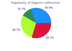 order digoxin 0.25 mg on-line