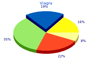 order viagra 50 mg fast delivery