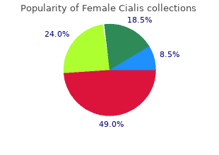 order discount female cialis