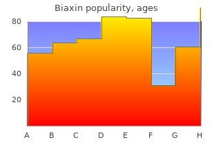 buy biaxin with amex