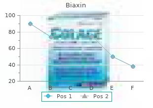 order biaxin overnight delivery