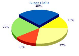 super cialis 80mg on line