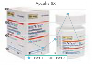 buy apcalis sx once a day