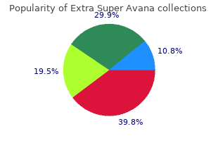 extra super avana 260mg discount