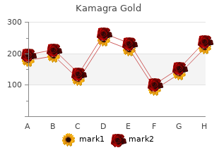 order generic kamagra gold from india