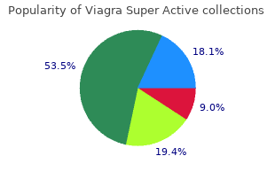 viagra super active 50mg overnight delivery