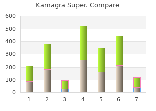 cheap kamagra super 160mg line