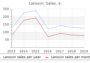 purchase genuine lanoxin on-line