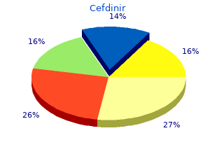 buy cefdinir 300mg without prescription