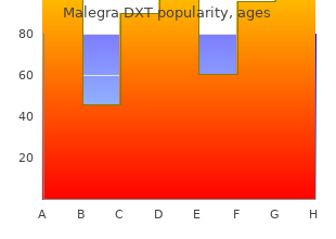 buy malegra dxt 130 mg overnight delivery