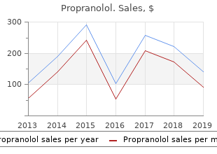 purchase on line propranolol