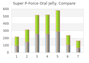 generic super p-force oral jelly 160mg amex
