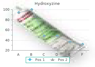 buy 10 mg hydroxyzine fast delivery