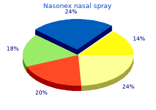 purchase nasonex nasal spray uk