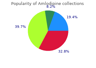 order generic amlodipine on-line