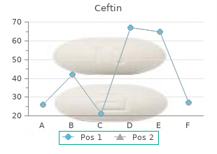 cheap 500 mg ceftin