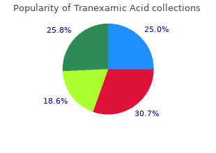 discount tranexamic 500 mg on line